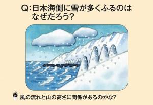 日本海側に雪が多くふるのはなぜだろう?